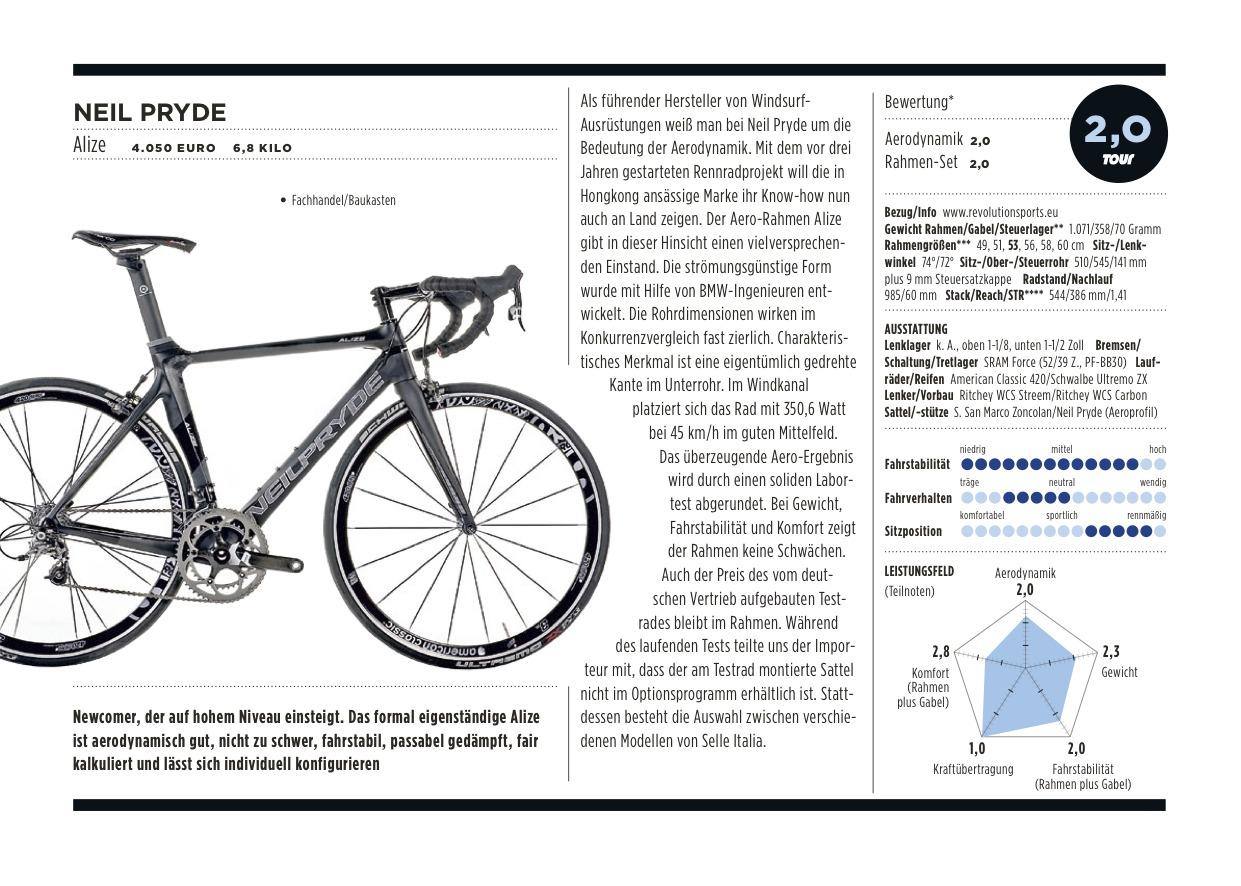 NEILPRYDE Rennrad ALIZE punktet beim Aero-Bike-Test des Tour ...