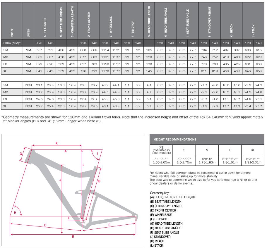 niner_rip_geometry