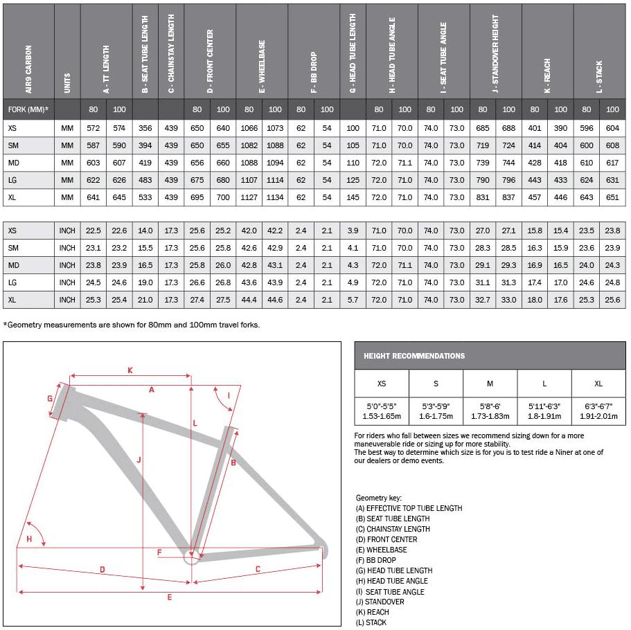 niner_air_rdo_geometry