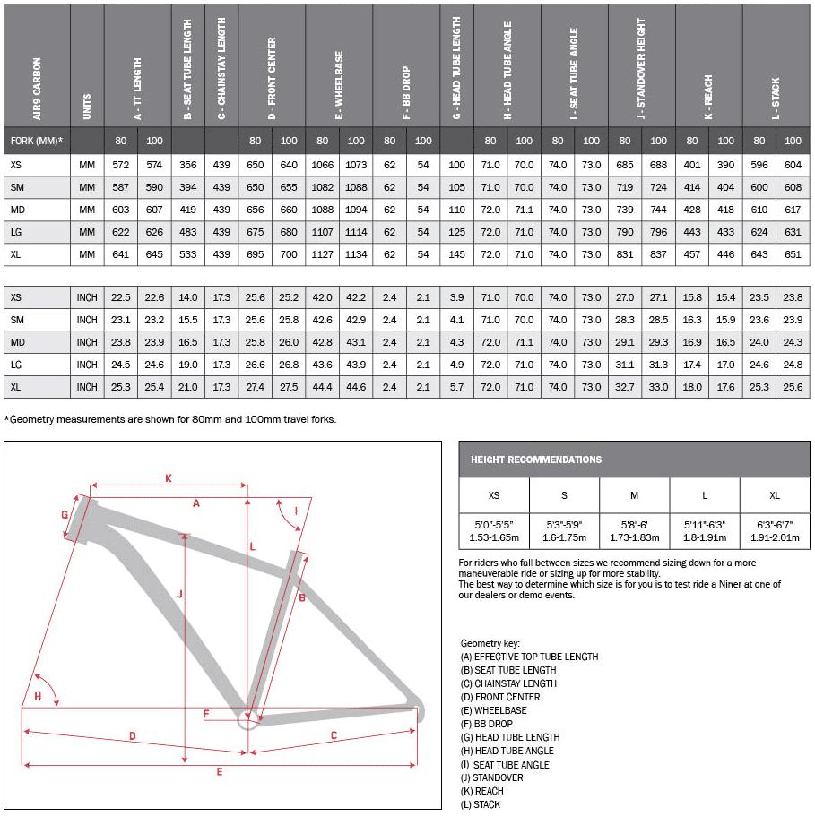 niner_air_carbon_geometry