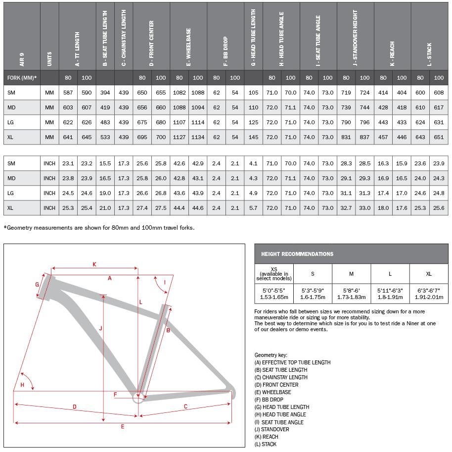 niner_air_bike_geometry