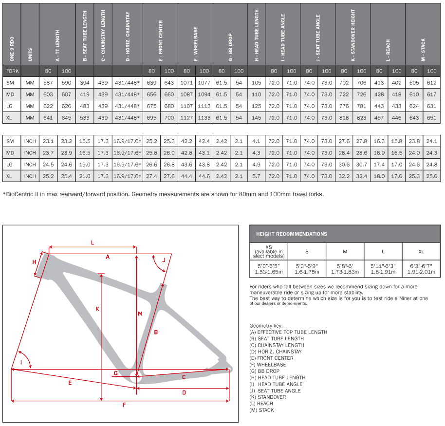 niner_one_bike_geometry