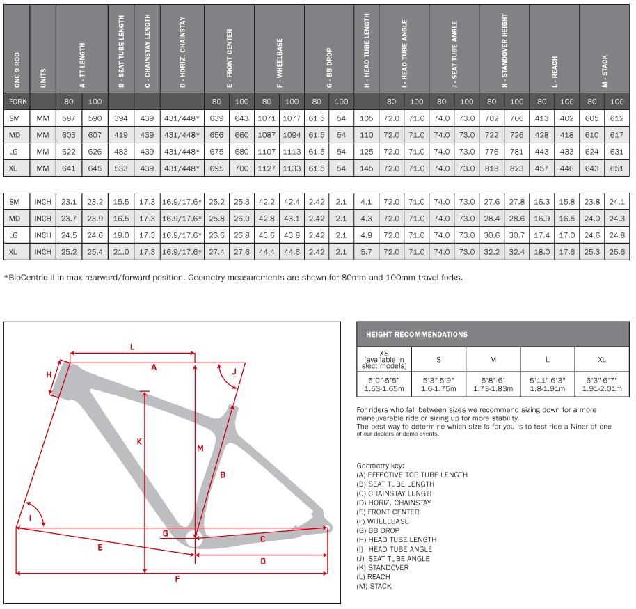 niner_one_bike_geometry