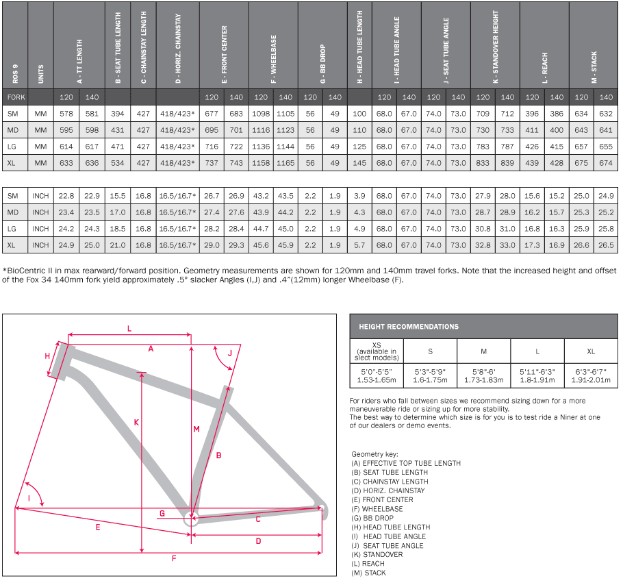 niner_ros_bike_geometry