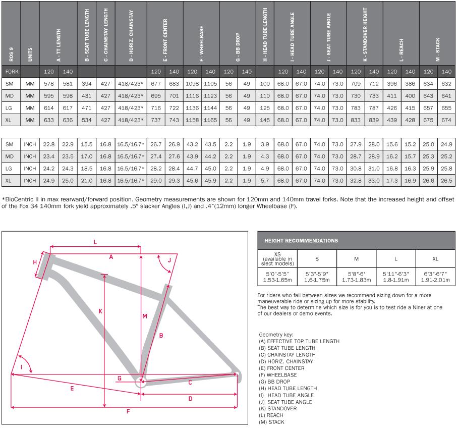 niner_ros_bike_geometry