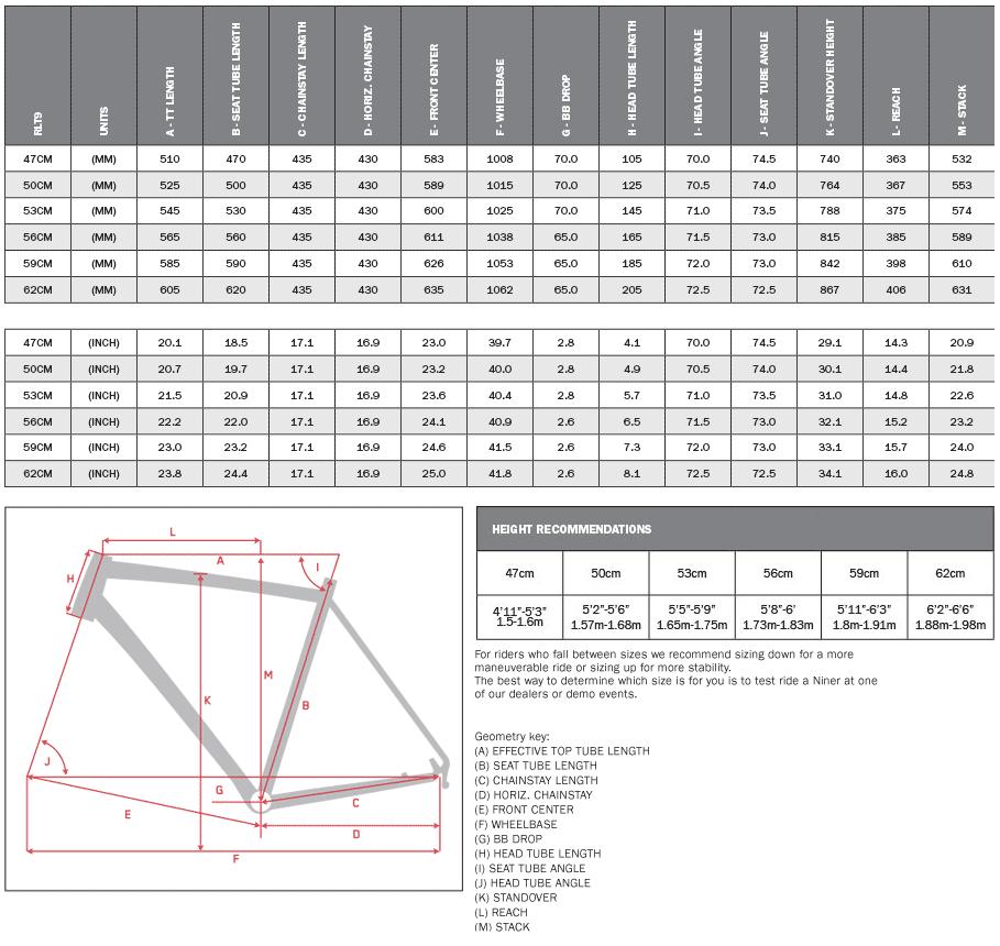 niner_rlt_geometry