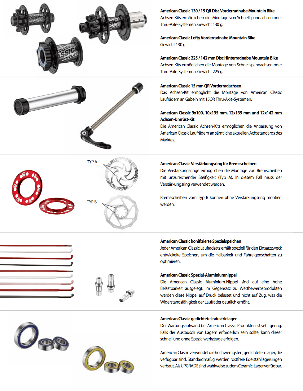 americanclassic_komponenten_details_revolutionsports_vertrieb