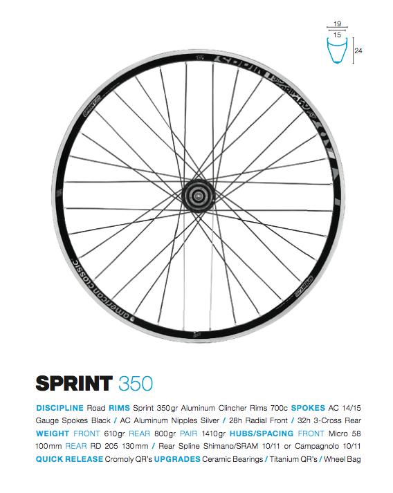 AmericanClassic_Sprint350_Wheels_Sehr_Gut_Very_Good_Testresult_2014